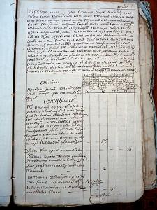 Ревизская сказка 1795 г. о священнослужителях монастыря