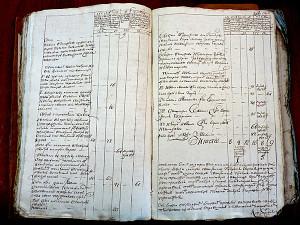 Ревизская сказка 1795 года