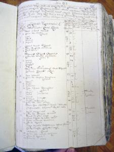 Исповедные росписи с. Годуново 1762 г. (фонд 1200 ГАЯО)
