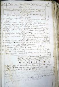 Метрическая книга Богоялвенской церкви г. Александрова 1769 г.