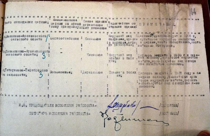 Сведения о храме с. Волохова за 1946 год