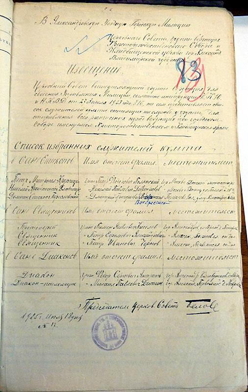 Списко служителей культа Христорождественского собора г. Александрова 1925 год