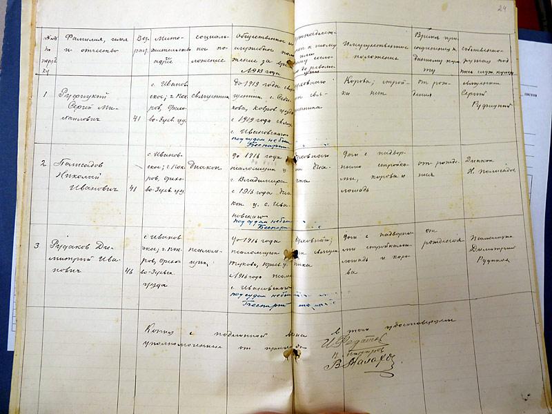 Сведения о служителях культа села Ивановского (ныне Петушинский р-н) аз 1926 год
