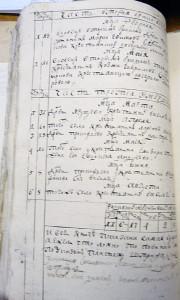 Метрическая книга Никольской церкви с. Андреевского за 1769 год (ГАЯО ф. 1200)