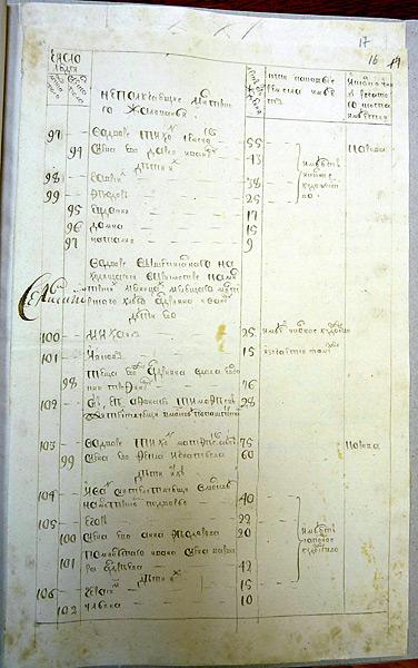 12-список-1755-г.