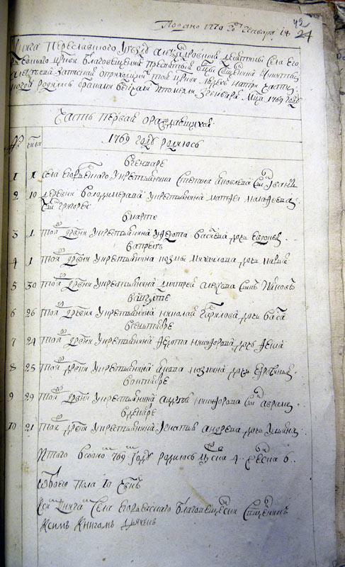 Егорьевское-МК-1769