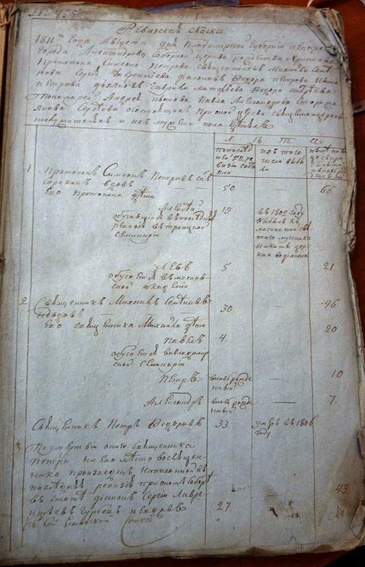 Ревизская сказка собора Рождества Христова 1811 год (ГАВО)